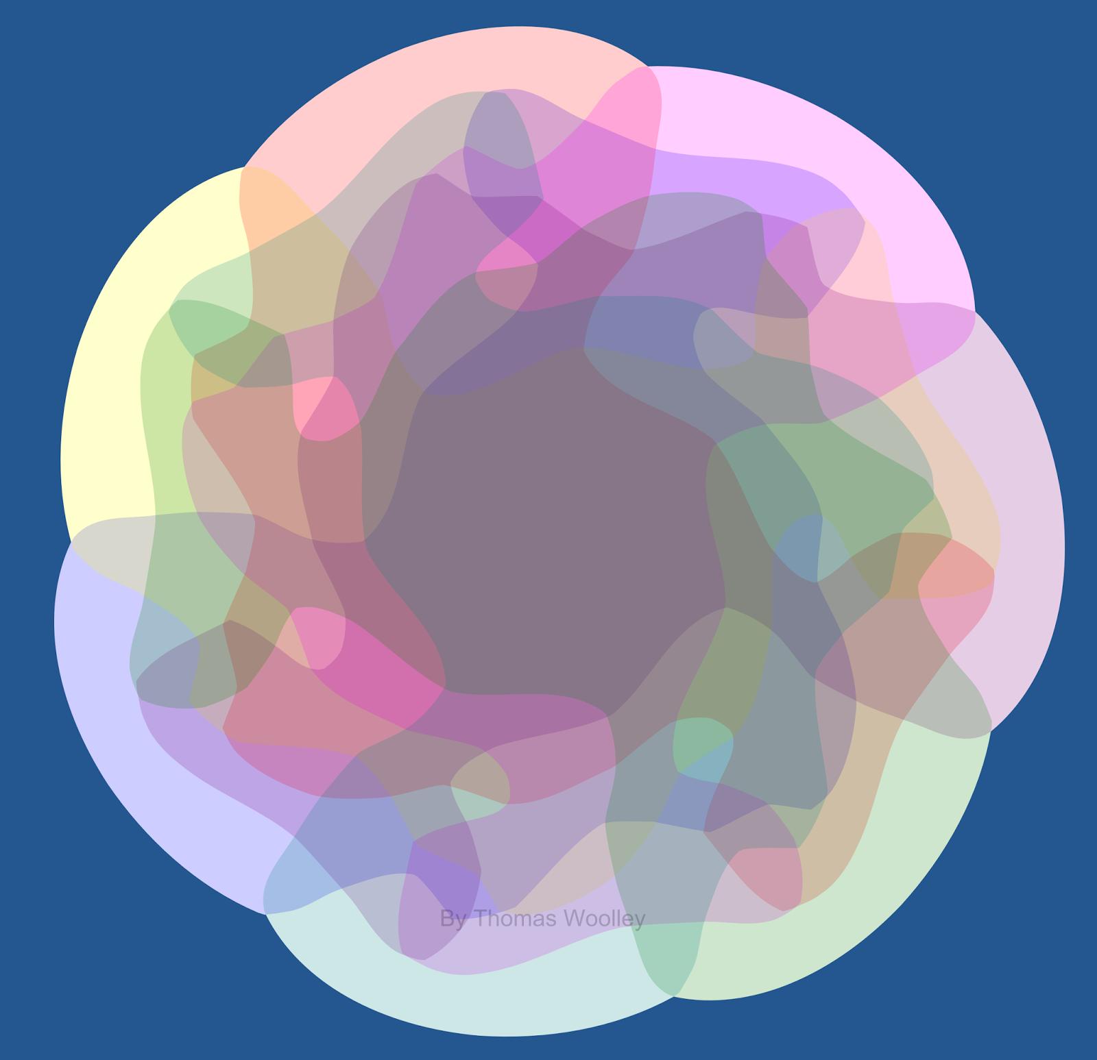 A 7-set rotational Venn diagram.