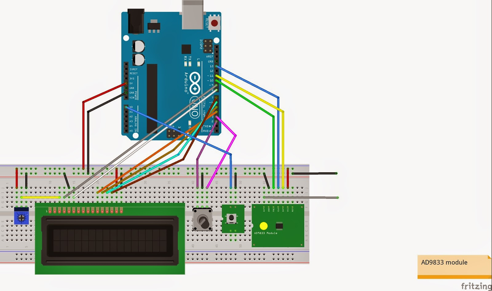 hight resolution of arduino wiring diagram lawn mower wiring library ad9850 modules are more widely available and a bit