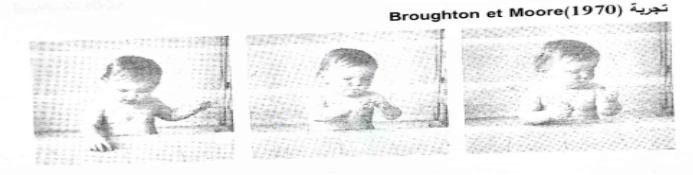 Broughton  et Moore (1970)