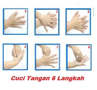 Mengenal Cuci Tangan 6 langkah Menurut WHO