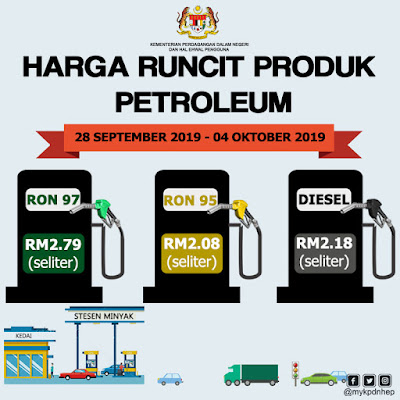 Harga Runcit Produk Petroleum (28 September 2019 - 4 Oktober 2019)