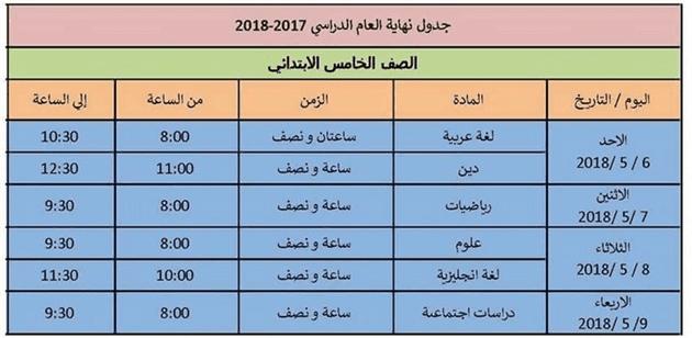 جدول امتحانات الصف الخامس الابتدائي 2018 الترم الثاني محافظة الاسكندرية