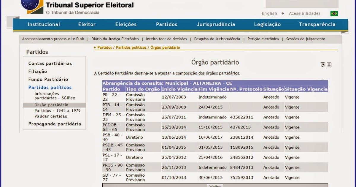 08e50f13a6f Blog de Altaneira  A situação dos Partidos Políticos em Altaneira