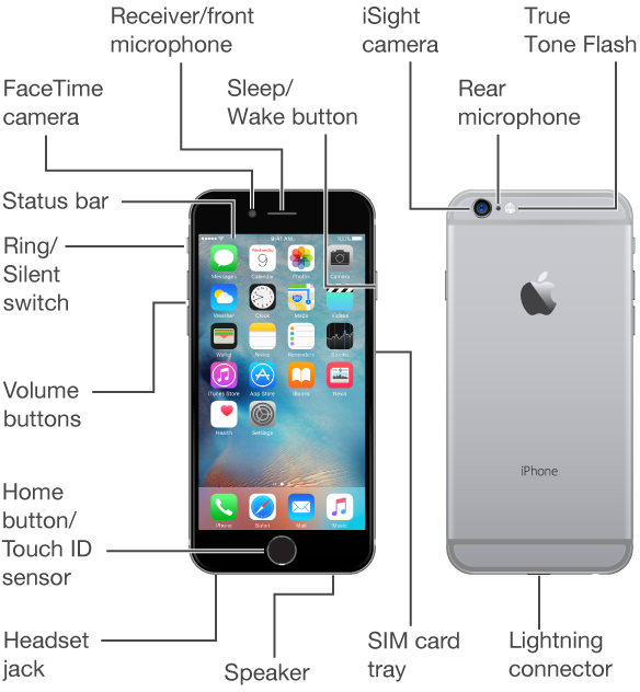 iphone 6 manual apple ios 9の公式ユーザーガイド iphone user guide for ios 9 英語版 を公開 11358