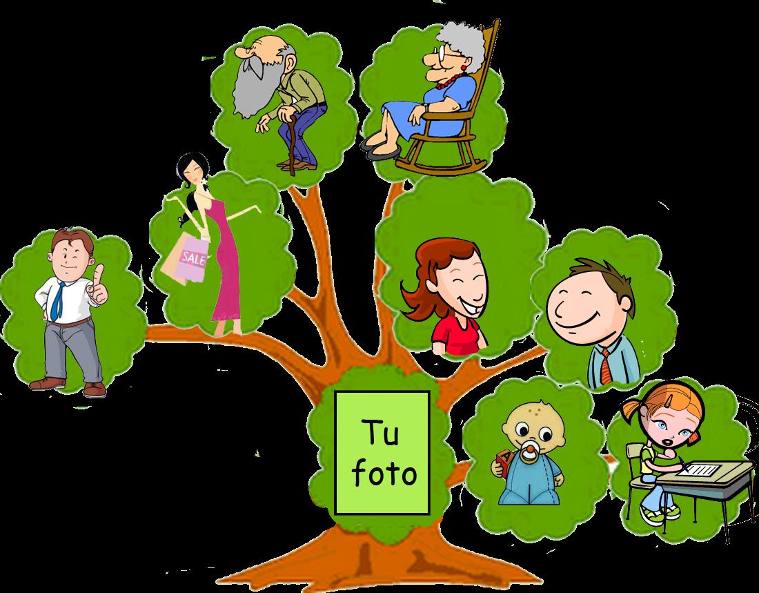 La Familia Haz Tu Propio Arbol Genealogico En Casa