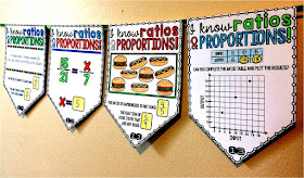 Ratios and proportions math pennant