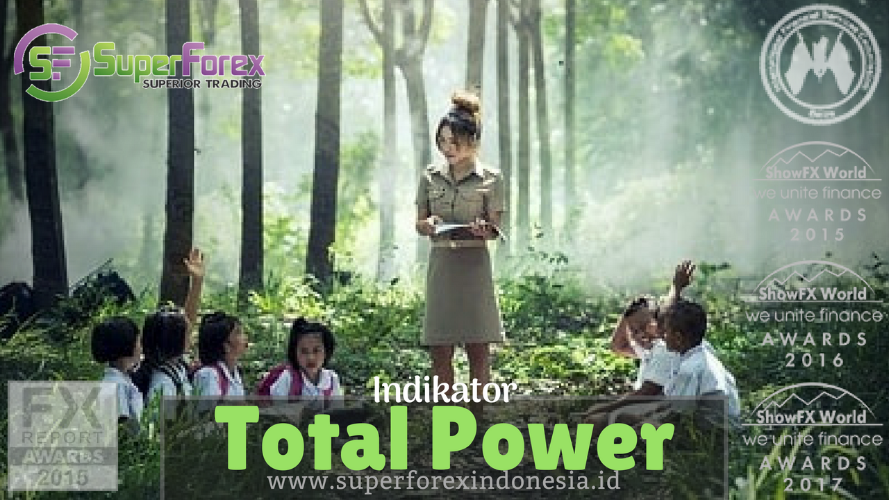 Technical Indicators Total Power