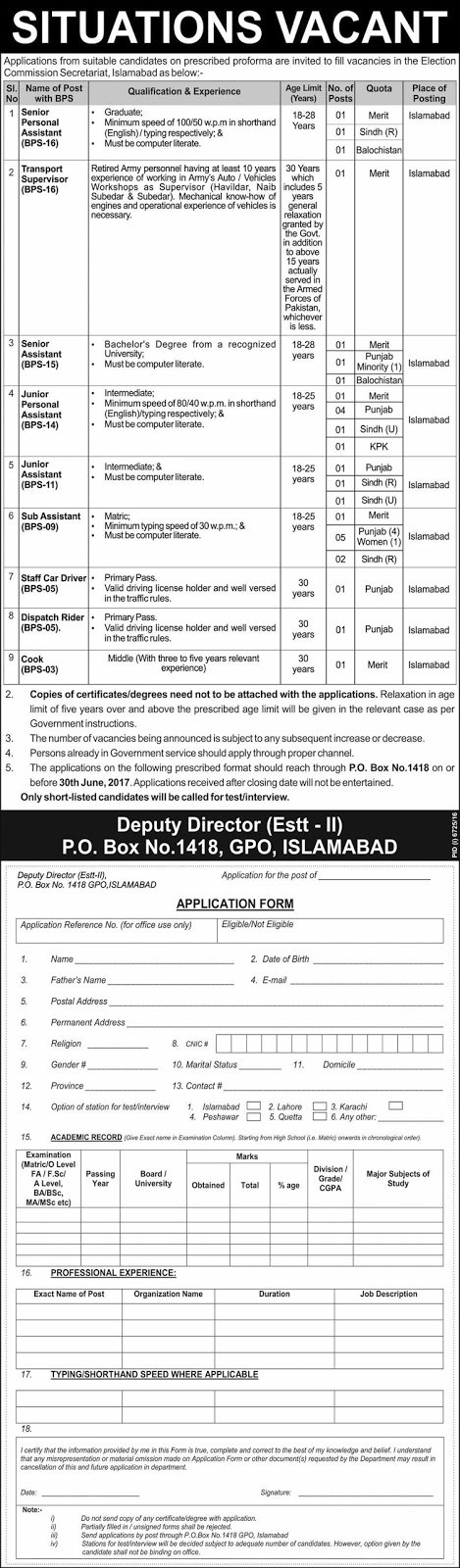 Latest Government Jobs in Election Commission of Pakistan for various vacant posts