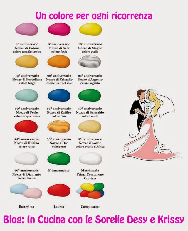 Anniversario Matrimonio Colore.Anniversari Di Matrimonio Colori