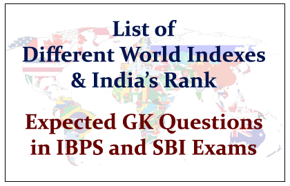 List of Different World Indexes and India's Rank