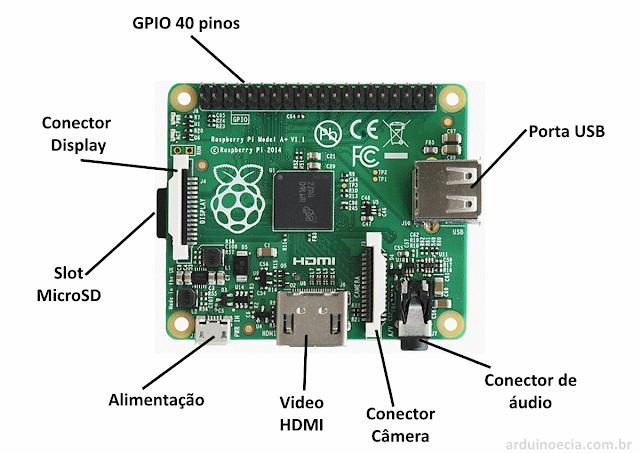 Raspberry Pi A+ Detalhes