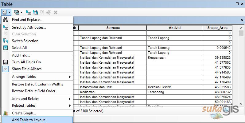 Suka gis memapar attribute table di layout arcmap for Html table sortable attribute
