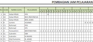 gambar menu Aplikasi Pembagian jam Jadwal Pelajaran SD, SMP, SMA dan SMK