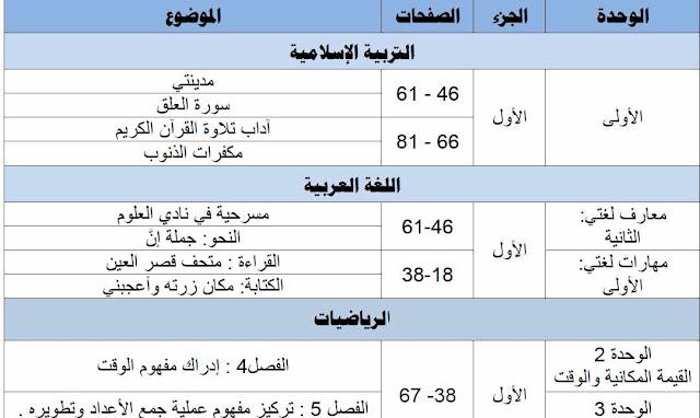 مقررات اختبار الفصل الدراسي الأول للصف الثالث 2016-2017
