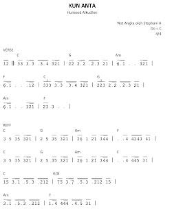 music sheet kun anta