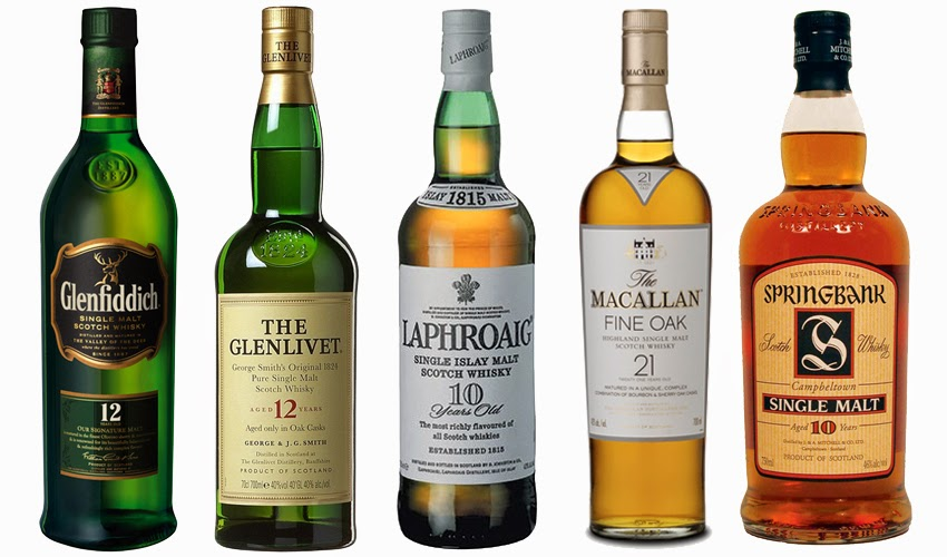 Best Whisky Brands