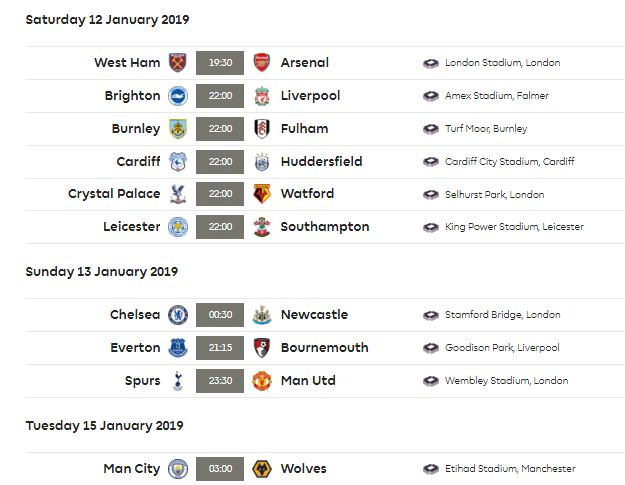Jadwal Liga Inggris Pekan 22