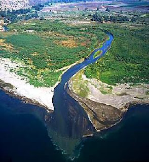 نهر الاردن