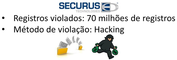 caso-securus-technologies