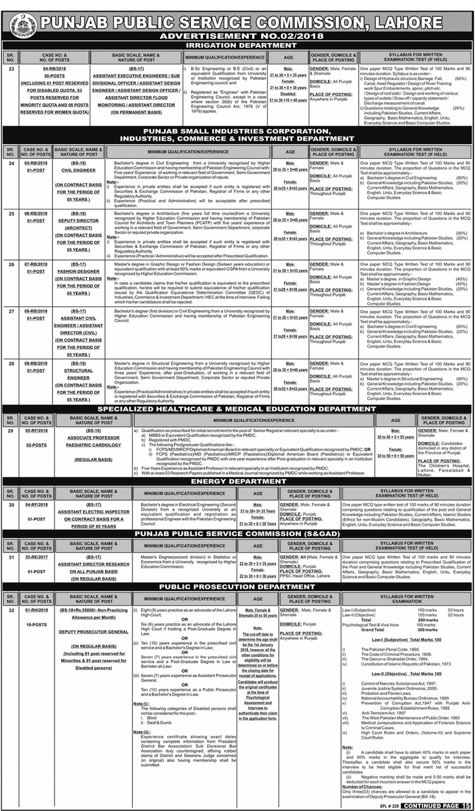 Latest PPSC Jobs Advertisement No. 02/2018