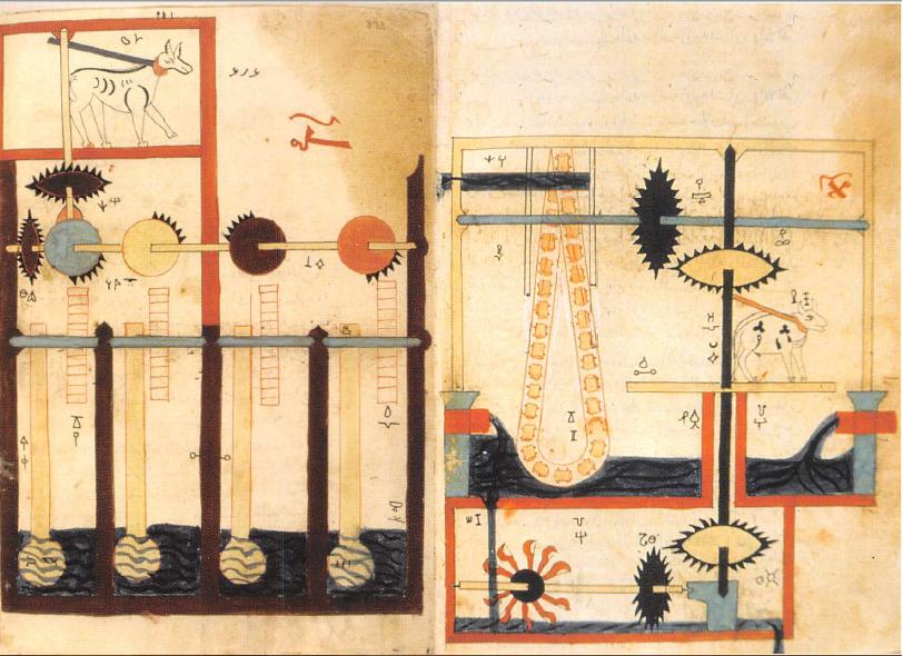 67dccd257 المصدر:الجزري – ويكيبيديا، الموسوعة الحرة، صفحة 115 من كتاب ألف إختراع  وإختراع-
