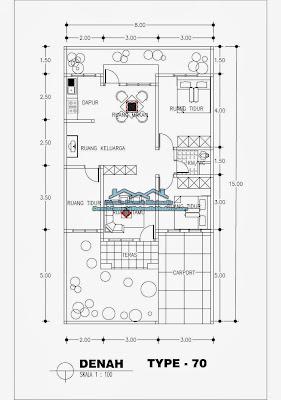 Image Result For Desain Teras Type