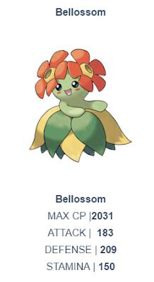 Bellosom