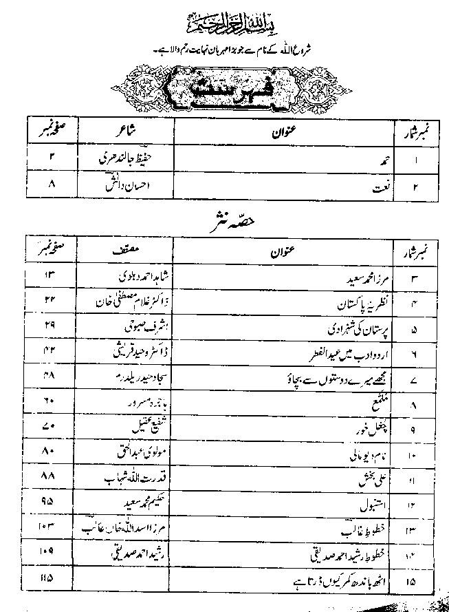 10 class Urdu Book