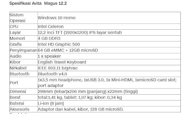 Spesifikasi Avita  Magus 12.2