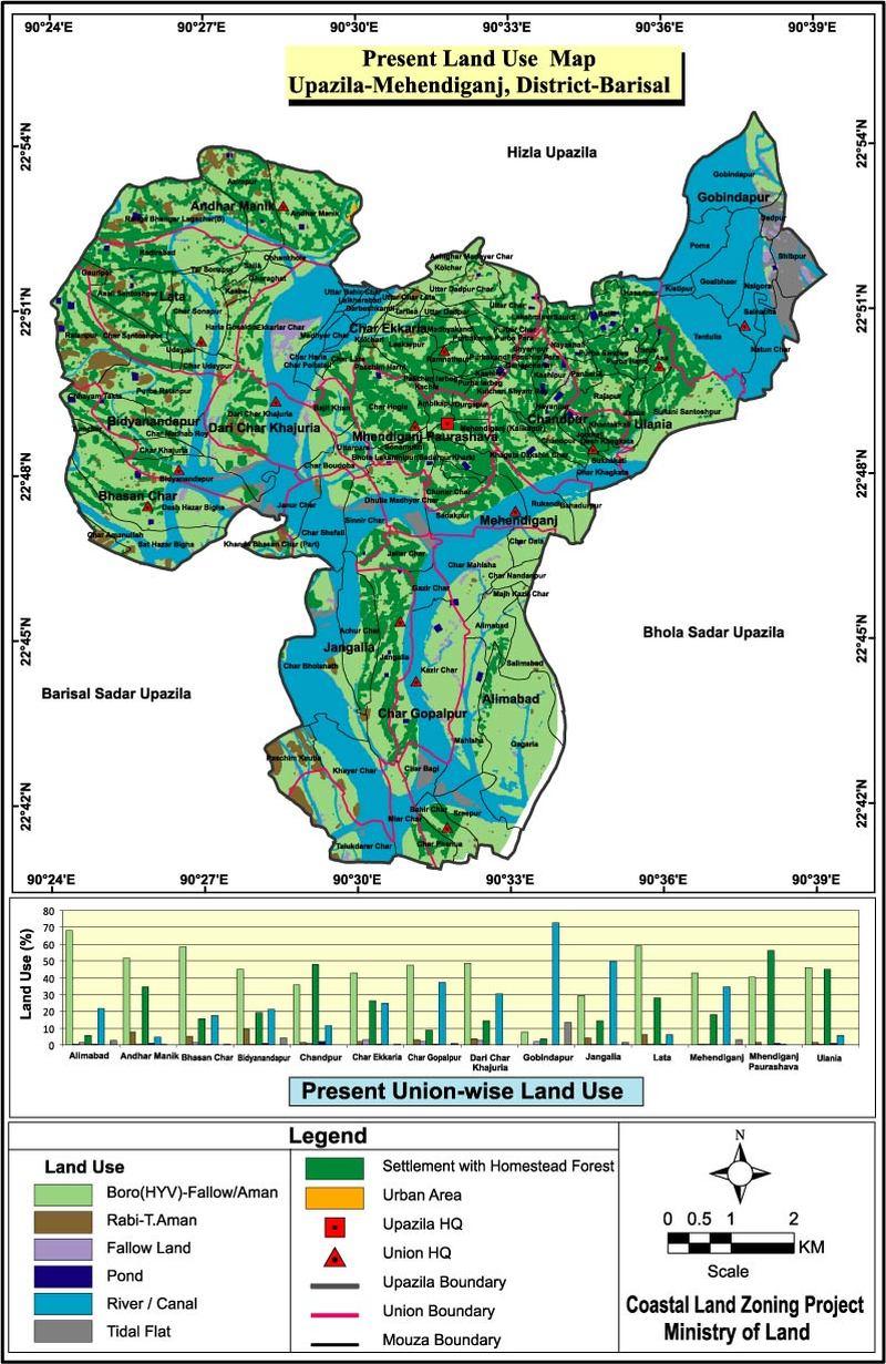 Mehendiganj Upazila Land Use Mouza Map Barisal District Bangladesh