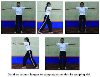 Gerakan berirama atau disebut juga senam ritmik adalah gerakan senam yang dilakukan diiri Pembelajaran Gerakan Senam Irama Kelas VI