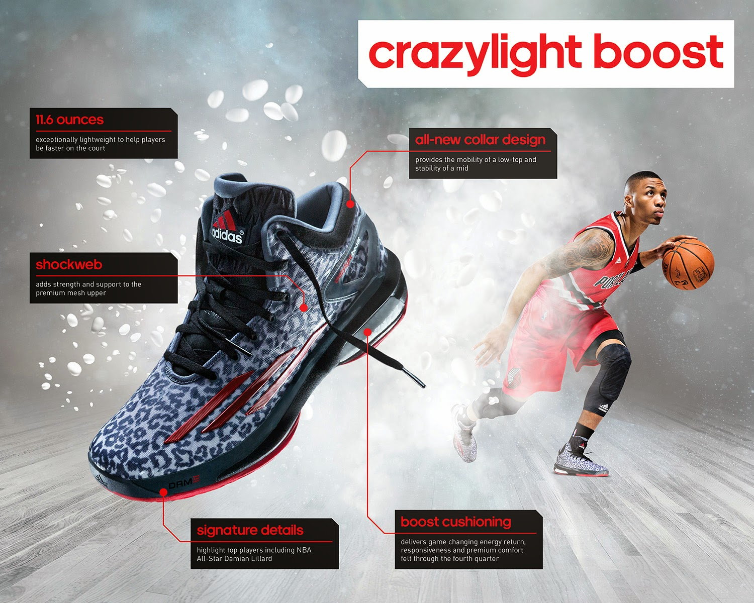 28a4986d9ba596 Manila Life  ADIDAS BRINGS GAME-CHANGING ENERGY TO THE COURT WITH ...