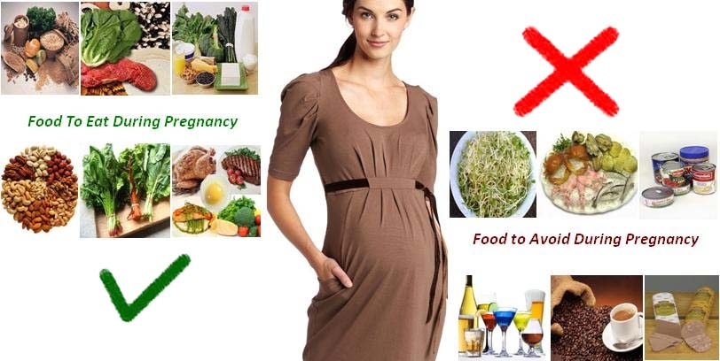 Things to be avoided when you are pregnant