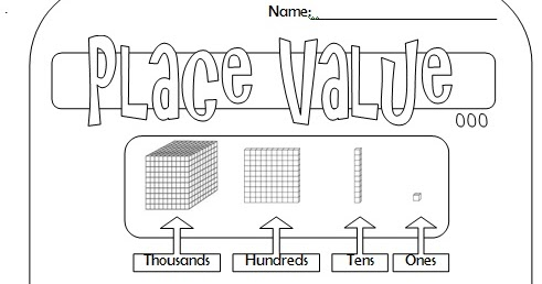 a muslim homeschool: Place value addition