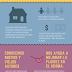 Infográfico: 6 razones para leer lecturas graduadas (Nivel B2)
