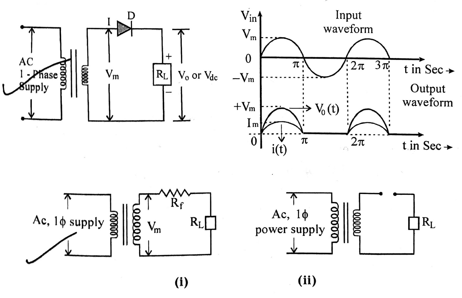Half Wave Rectifier Circuit Working, Analysis and