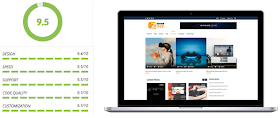 ReviewZine - Responsive Themes