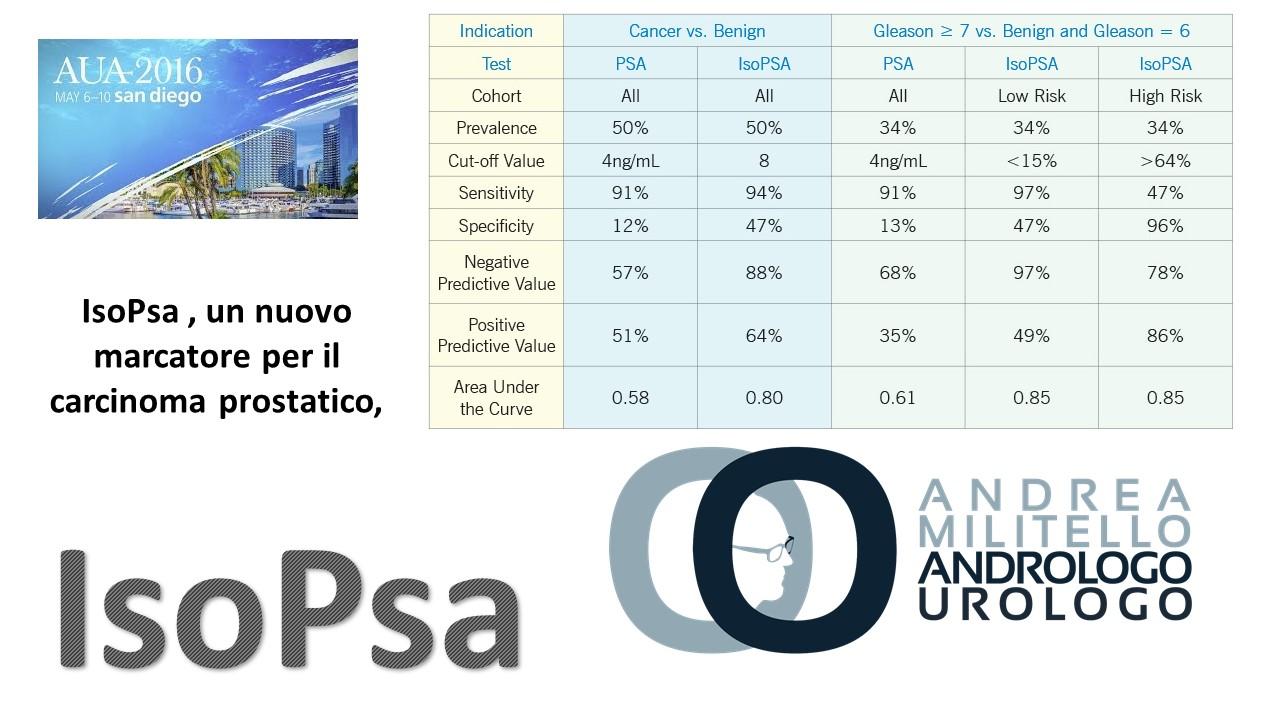 antigene per il cancro alla prostata