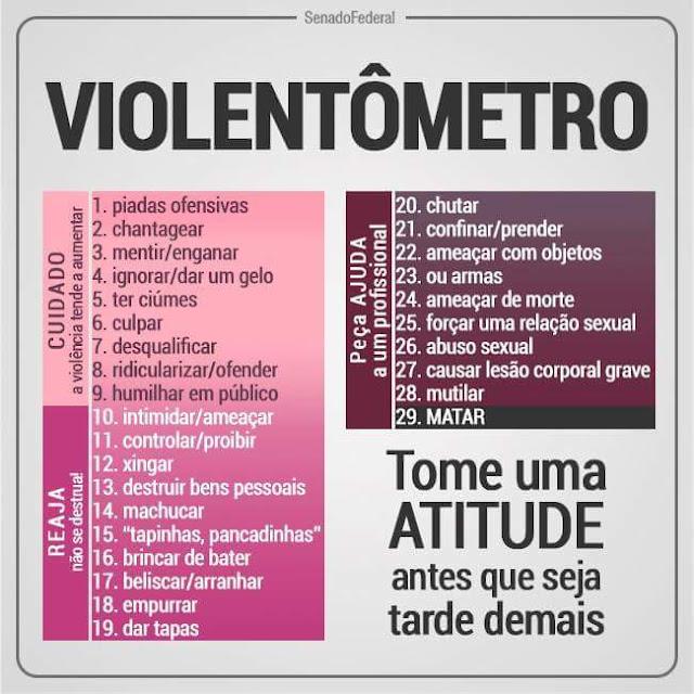 violentômetro