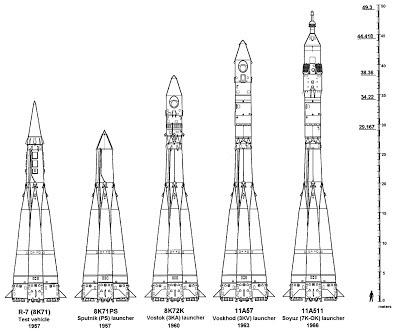 Russian Rockets