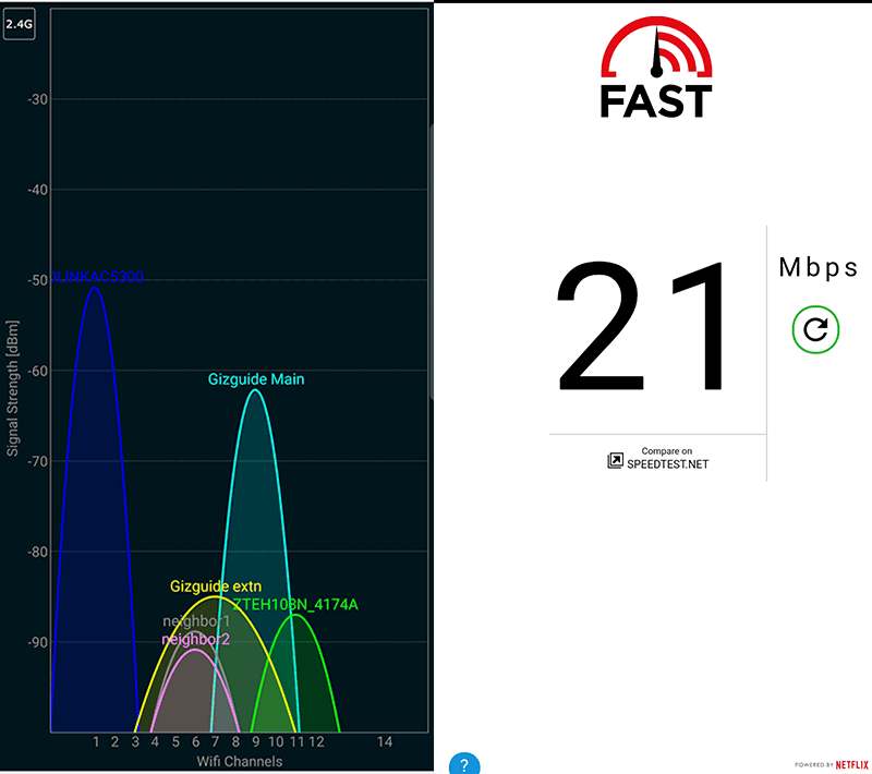 Signal strength is excellent and it does not drop Mbps from our 20 Mbps PLDT Fibr connection!