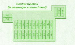 ford fuse box diagram fuse box ford 1997 mondeo mk5. Black Bedroom Furniture Sets. Home Design Ideas
