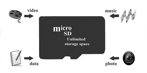 Cara Termudah Format SD Card kartu memori di oppo 0