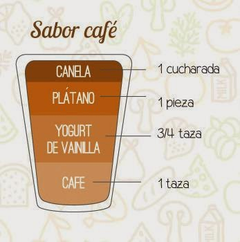 BATIDO SABOR CAFÉ