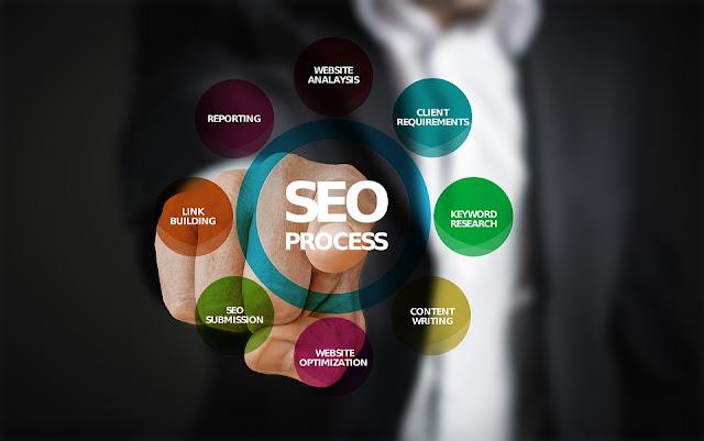 تحسين محركات البحث لموقعك