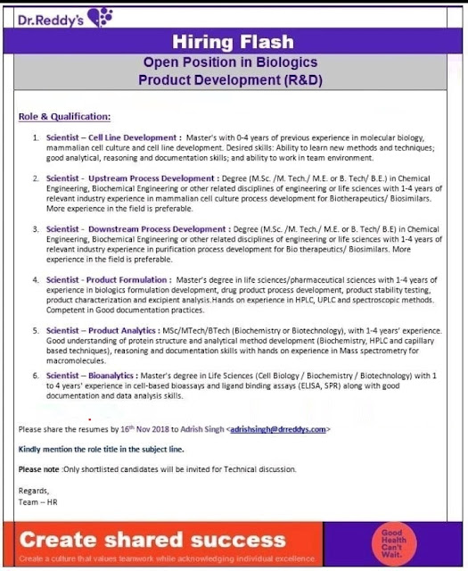 Dr.Reddy's Urgent Openings For Biologics Product Development (R&D)