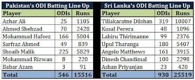Pakistan must be applauded for their ODI series win over Sri Lanka