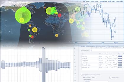 Perusahaan Big Data Paling Rahasia - Palantir Technologies, Inc.