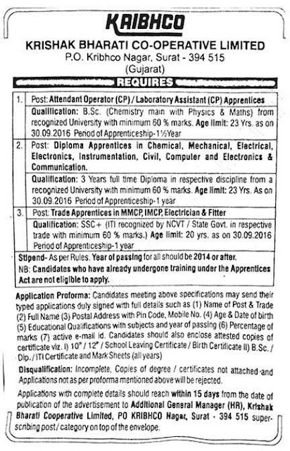 Krishak Bharti Cooperative Limited (KRIBHCO) Recruitment 2016 for Various Posts