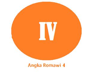 Angka Romawi 4 adalah